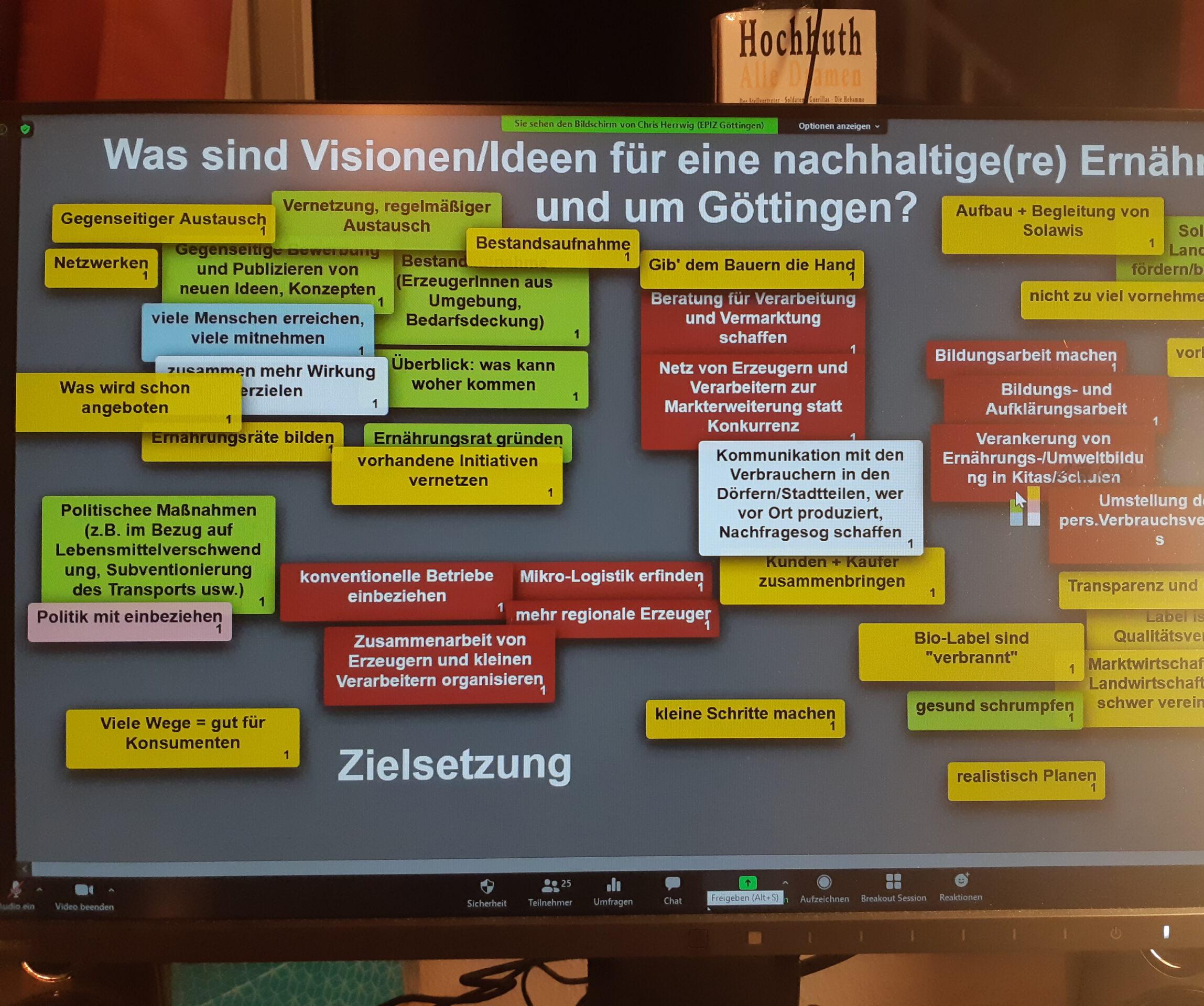 Dialogwerkstatt IV: Göttingen – Wie weiter nach Corona? Fairer und nachhaltiger leben in Göttingen